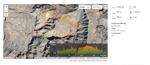 Wadi-Shah-MAP-Log